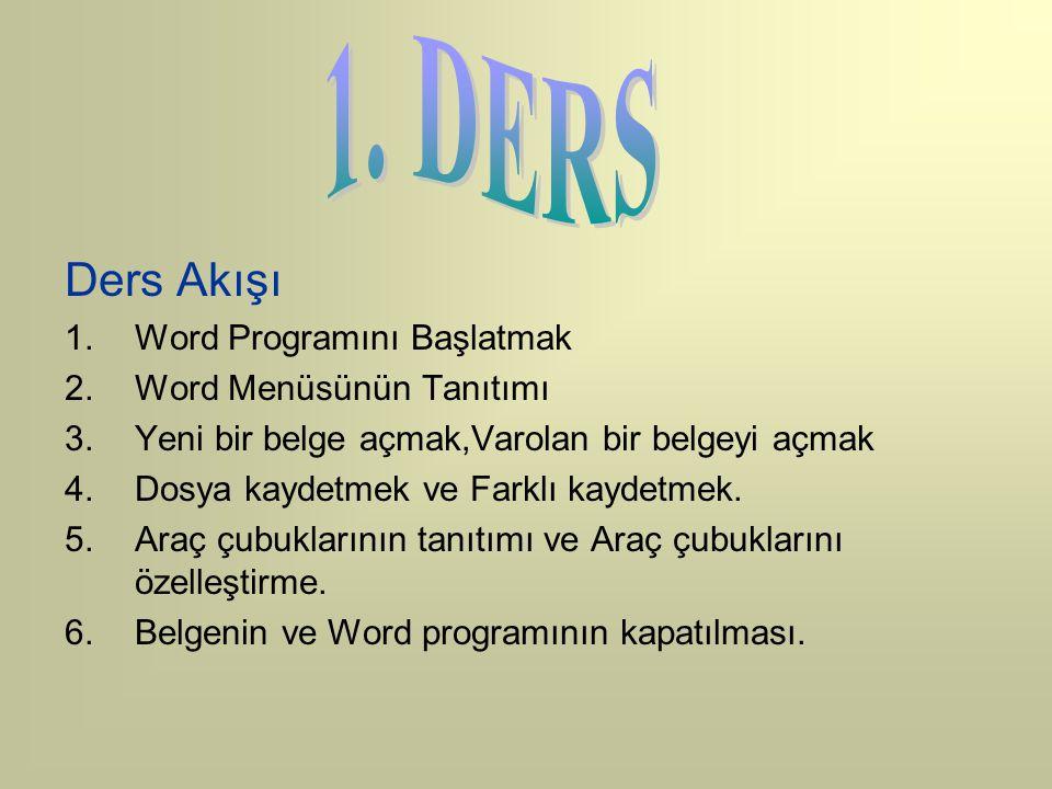 1. DERS Ders Akışı Word Programını Başlatmak Word Menüsünün Tanıtımı