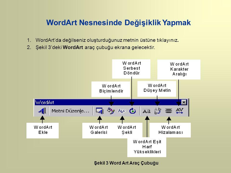 WordArt Nesnesinde Değişiklik Yapmak