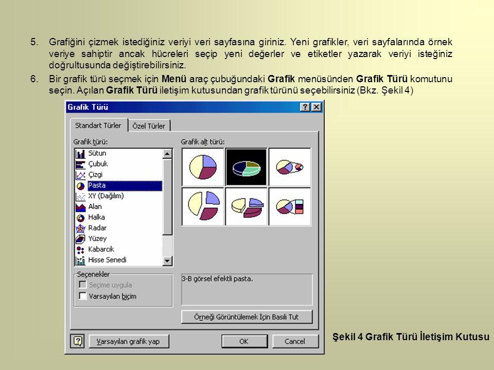 Şekil 4 Grafik Türü İletişim Kutusu