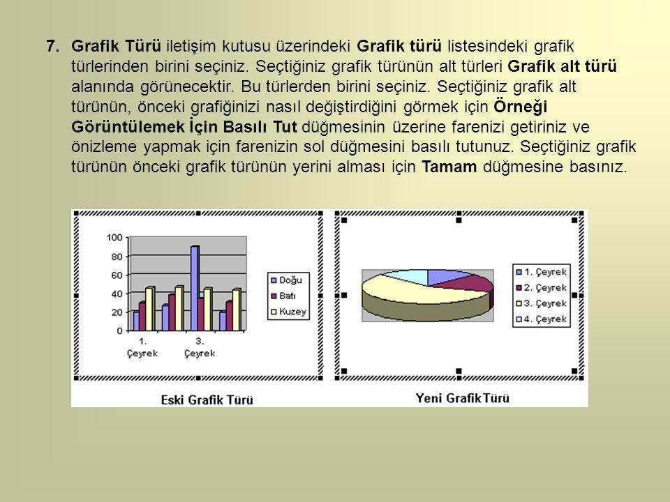 Grafik Türü iletişim kutusu üzerindeki Grafik türü listesindeki grafik türlerinden birini seçiniz.