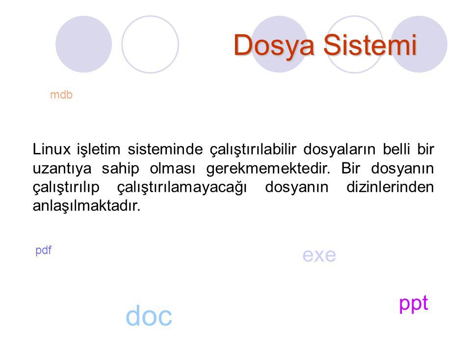 Dosya Sistemi doc exe ppt