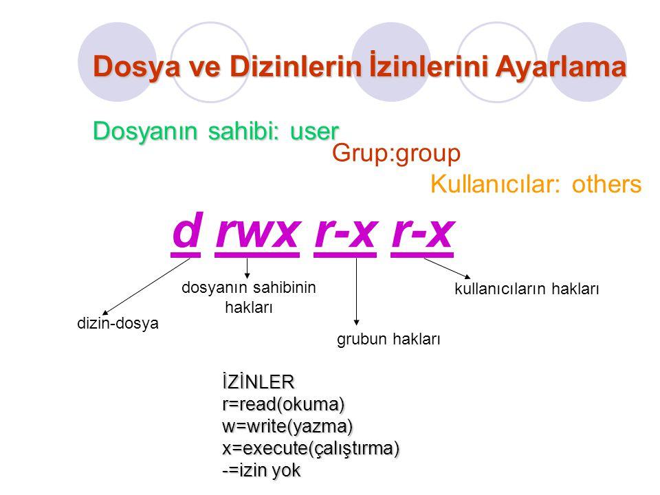 d rwx r-x r-x Dosya ve Dizinlerin İzinlerini Ayarlama