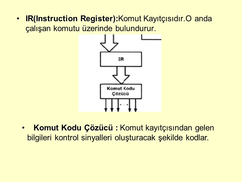 IR(Instruction Register):Komut Kayıtçısıdır