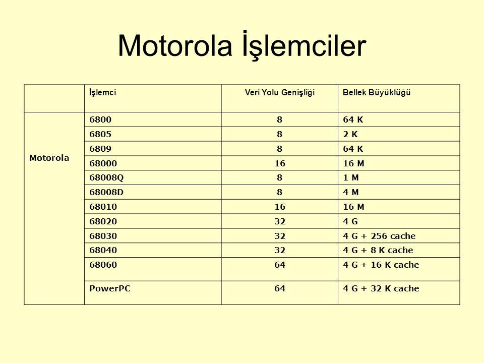 Motorola İşlemciler İşlemci Veri Yolu Genişliği Bellek Büyüklüğü