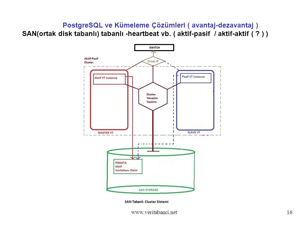 PostgreSQL ve Kümeleme Çözümleri ( avantaj-dezavantaj )