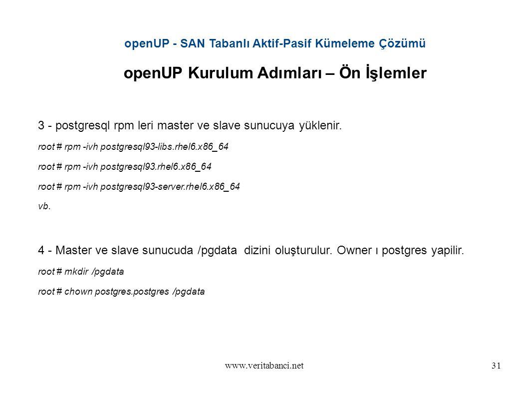 openUP Kurulum Adımları – Ön İşlemler