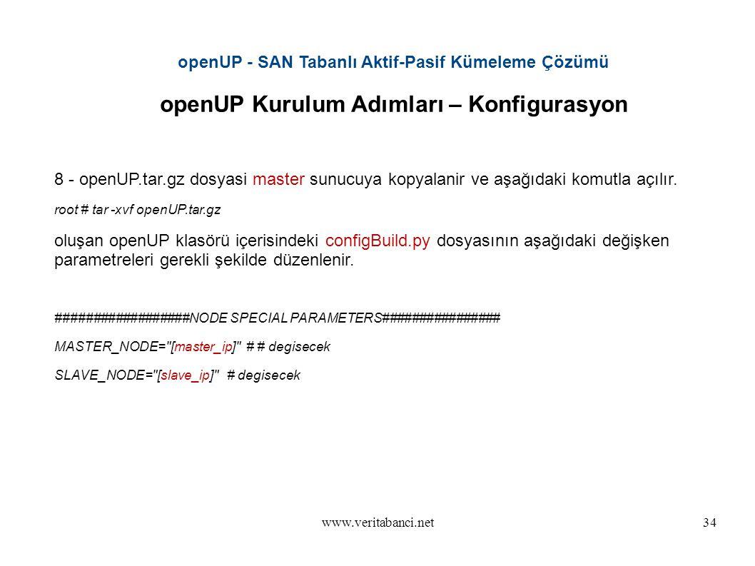 openUP Kurulum Adımları – Konfigurasyon