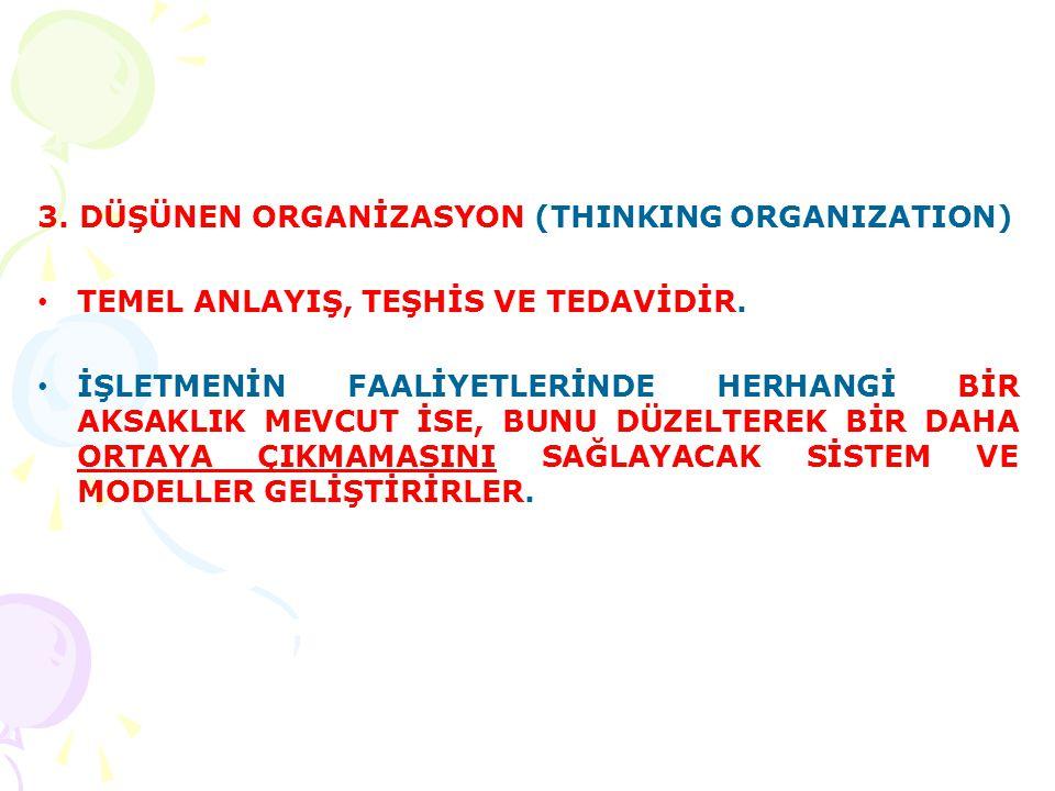 3. DÜŞÜNEN ORGANİZASYON (THINKING ORGANIZATION)