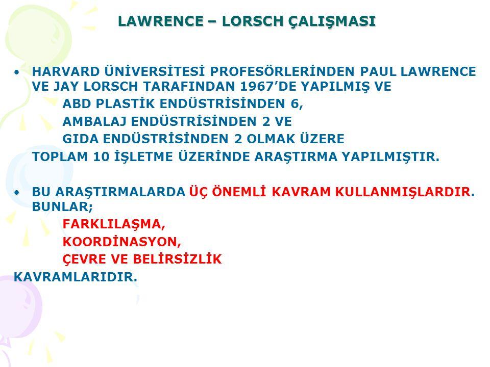 LAWRENCE – LORSCH ÇALIŞMASI