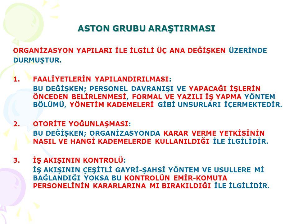 ASTON GRUBU ARAŞTIRMASI