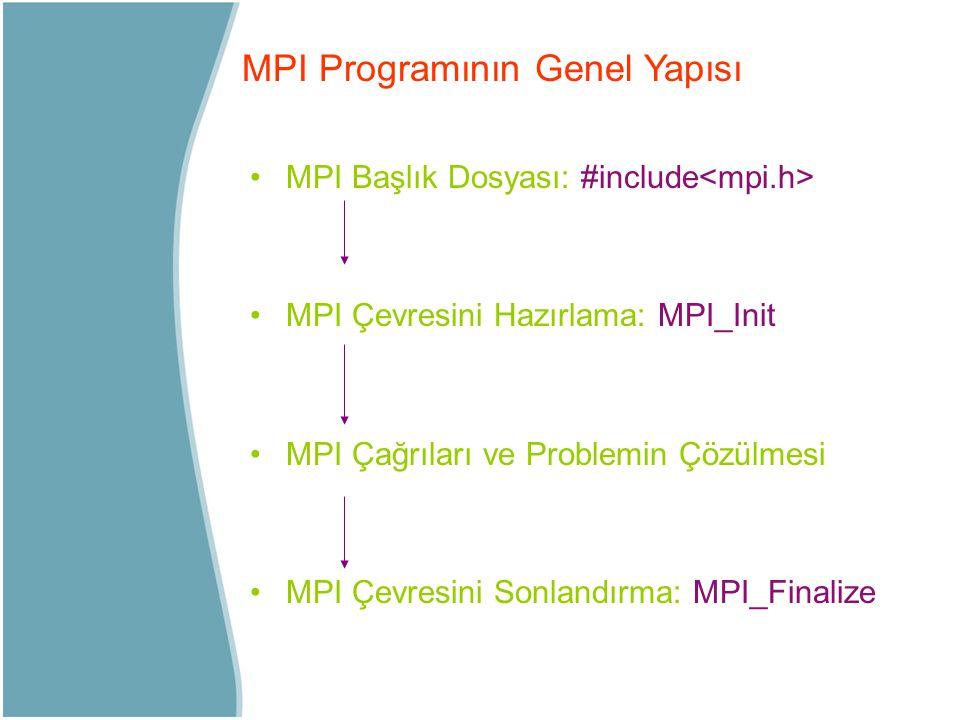 MPI Programının Genel Yapısı