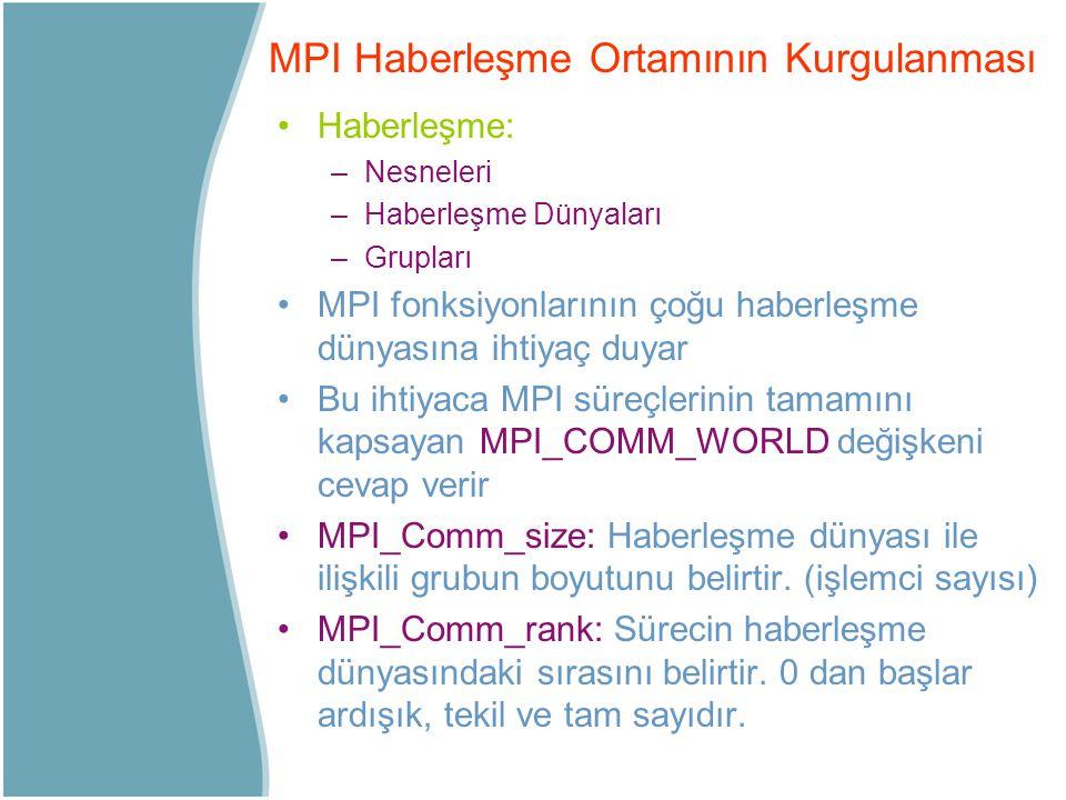 MPI Haberleşme Ortamının Kurgulanması