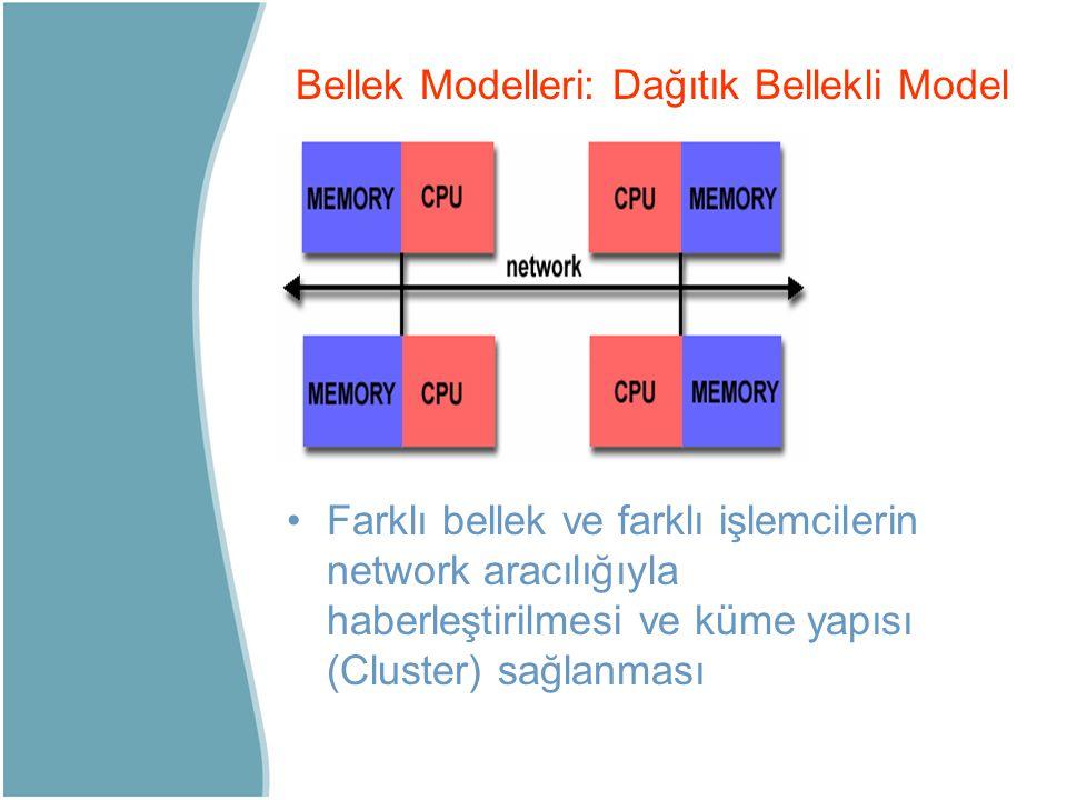 Bellek Modelleri: Dağıtık Bellekli Model