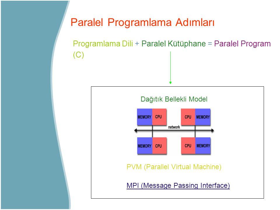 Paralel Programlama Adımları