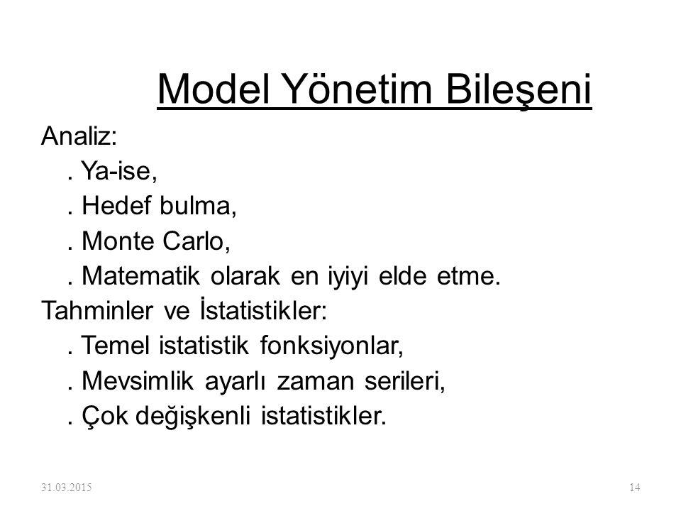 Model Yönetim Bileşeni