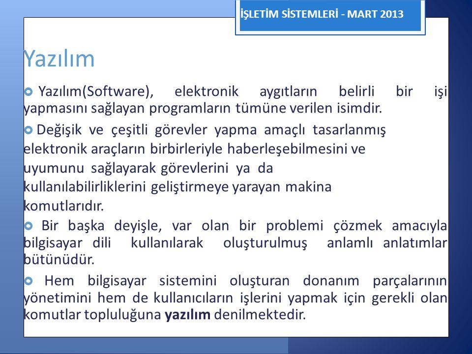 Yazılım İŞLETİM SİSTEMLERİ - MART 2013