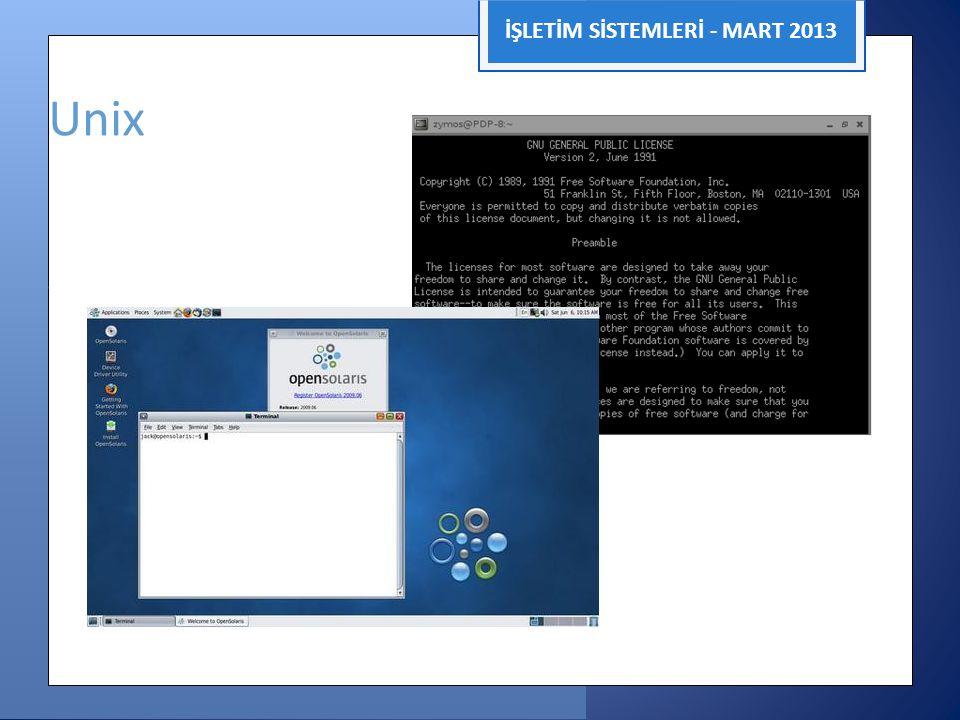 Unix İŞLETİM SİSTEMLERİ - MART 2013 Grafik Kullanıcı Arayüzü