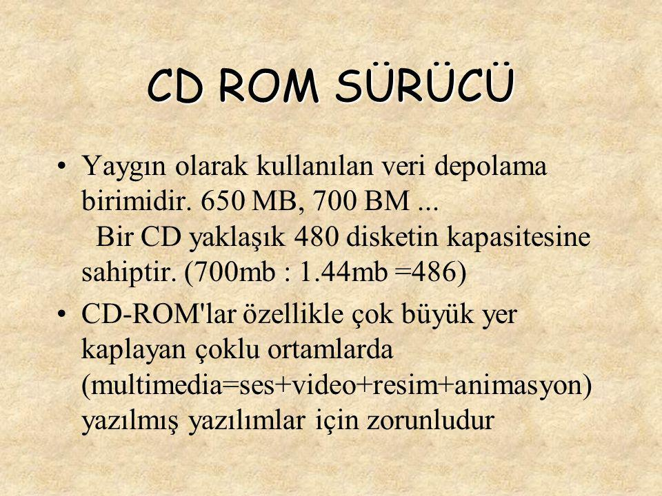 CD ROM SÜRÜCÜ