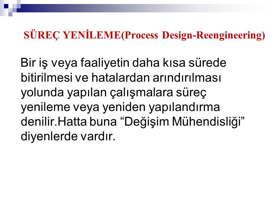 SÜREÇ YENİLEME(Process Design-Reengineering)