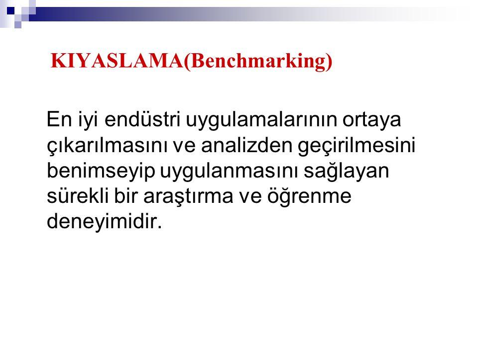 KIYASLAMA(Benchmarking)