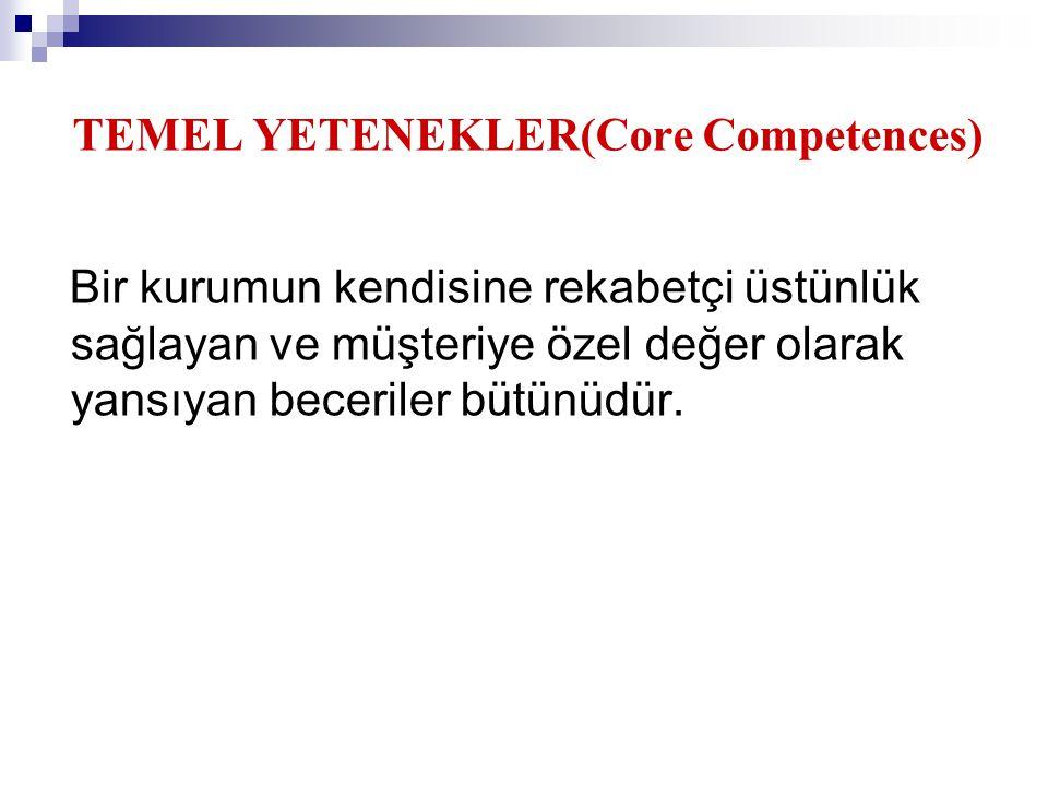 TEMEL YETENEKLER(Core Competences)