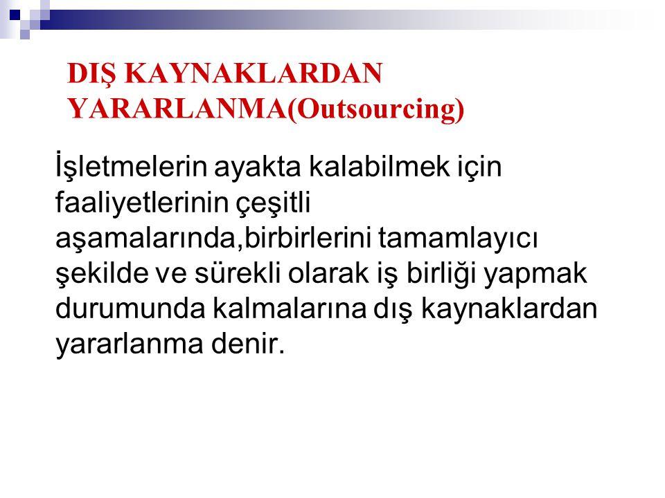 DIŞ KAYNAKLARDAN YARARLANMA(Outsourcing)