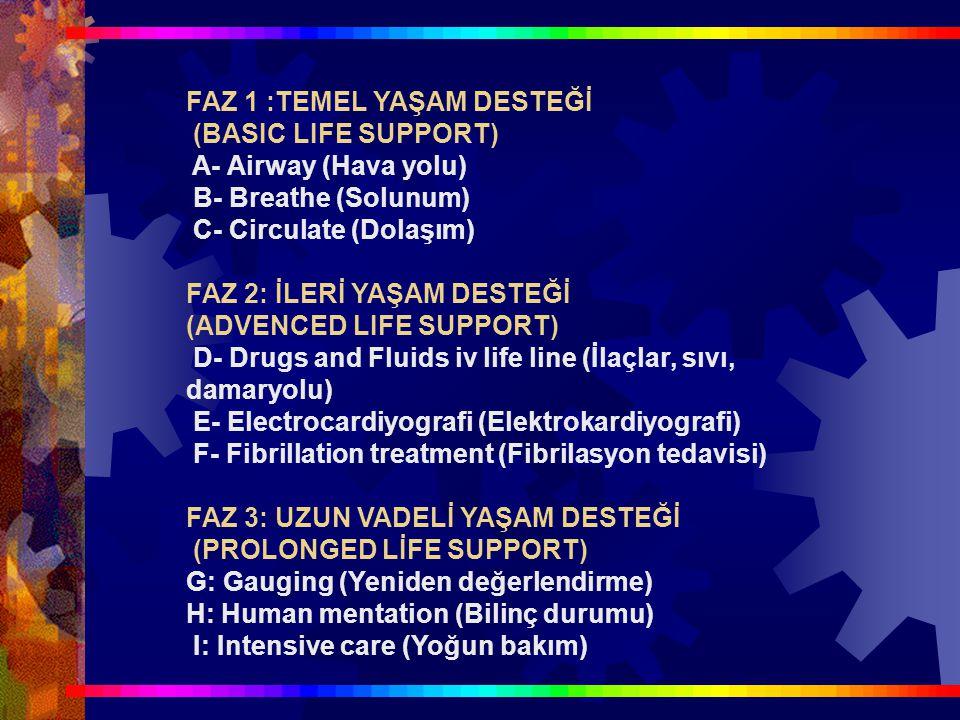 FAZ 1 :TEMEL YAŞAM DESTEĞİ (BASIC LIFE SUPPORT) A- Airway (Hava yolu) B- Breathe (Solunum) C- Circulate (Dolaşım) FAZ 2: İLERİ YAŞAM DESTEĞİ (ADVENCED LIFE SUPPORT) D- Drugs and Fluids iv life line (İlaçlar, sıvı, damaryolu) E- Electrocardiyografi (Elektrokardiyografi) F- Fibrillation treatment (Fibrilasyon tedavisi) FAZ 3: UZUN VADELİ YAŞAM DESTEĞİ (PROLONGED LİFE SUPPORT) G: Gauging (Yeniden değerlendirme) H: Human mentation (Bilinç durumu) I: Intensive care (Yoğun bakım)
