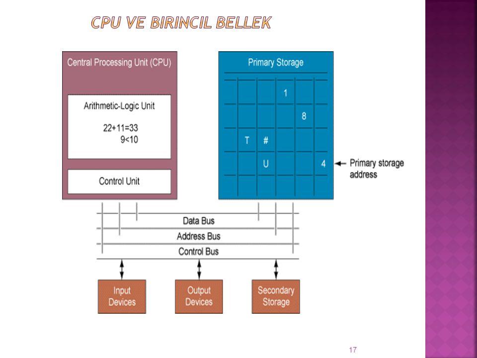 CPU ve Birincil Bellek