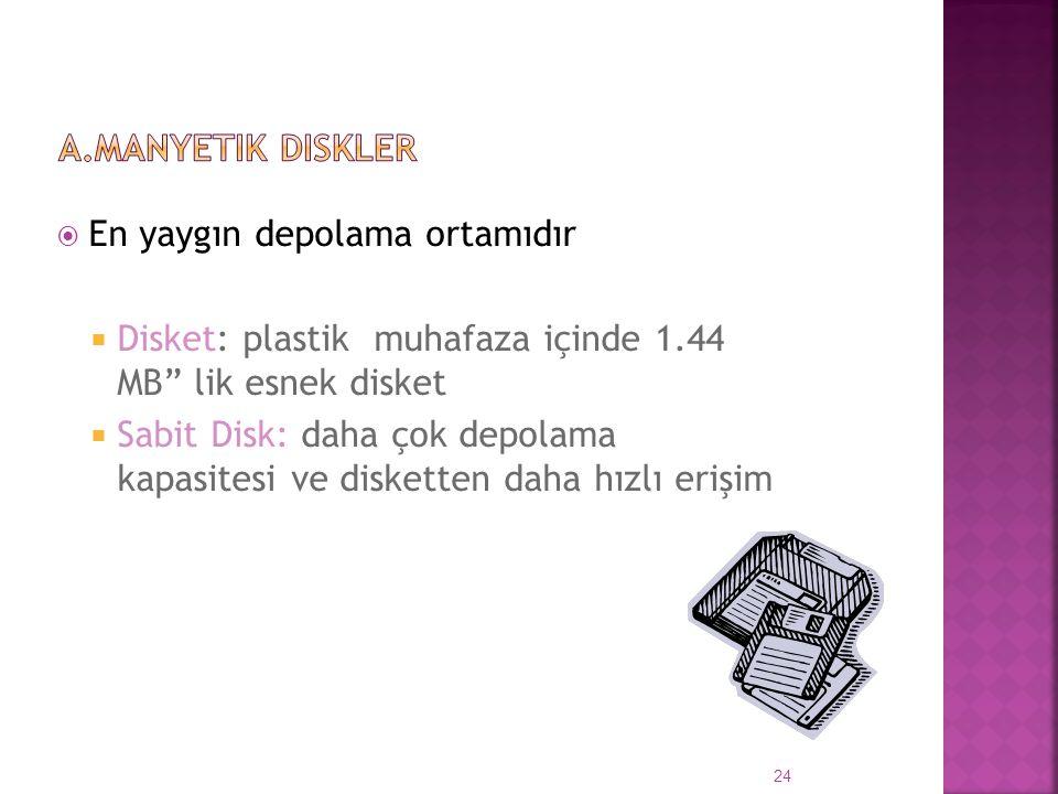 a.Manyetik Diskler En yaygın depolama ortamıdır. Disket: plastik muhafaza içinde 1.44 MB lik esnek disket.