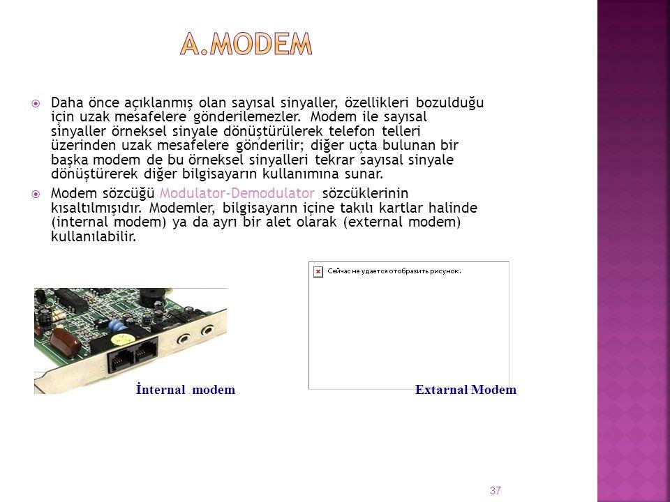 a.Modem