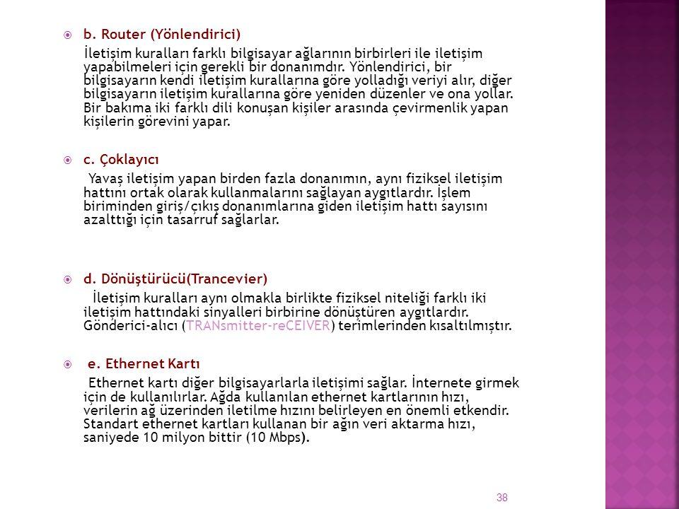 b. Router (Yönlendirici)