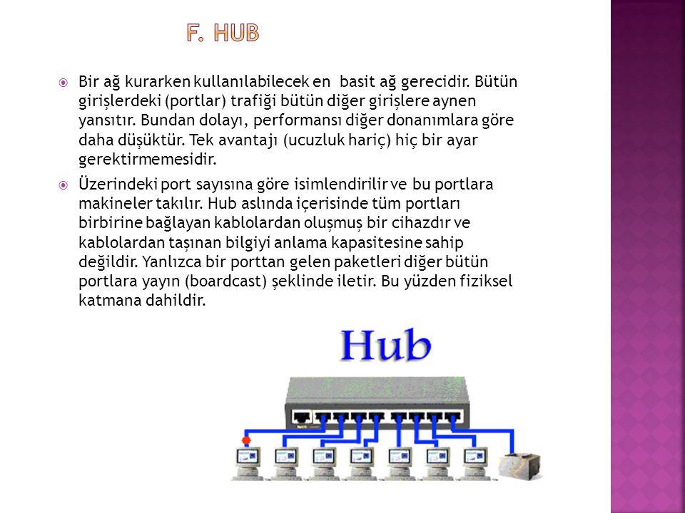 f. Hub