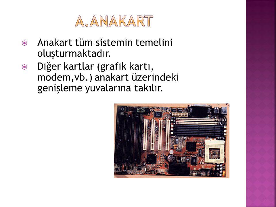 A.ANAKART Anakart tüm sistemin temelini oluşturmaktadır.