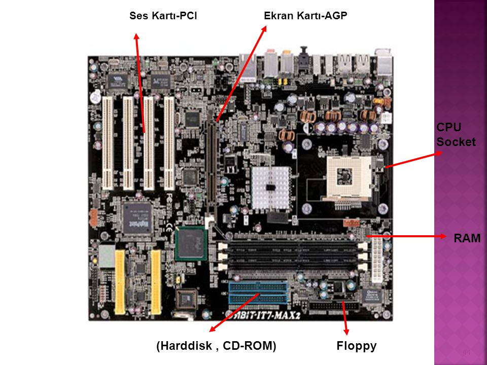 CPU Socket RAM (Harddisk , CD-ROM) Floppy Ses Kartı-PCI