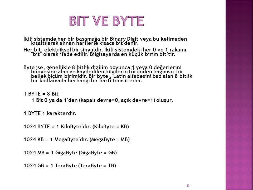 Bit ve Byte İkili sistemde her bir basamağa bir Binary Digit veya bu kelimeden kısaltılarak alınan harflerle kısaca bit denir.