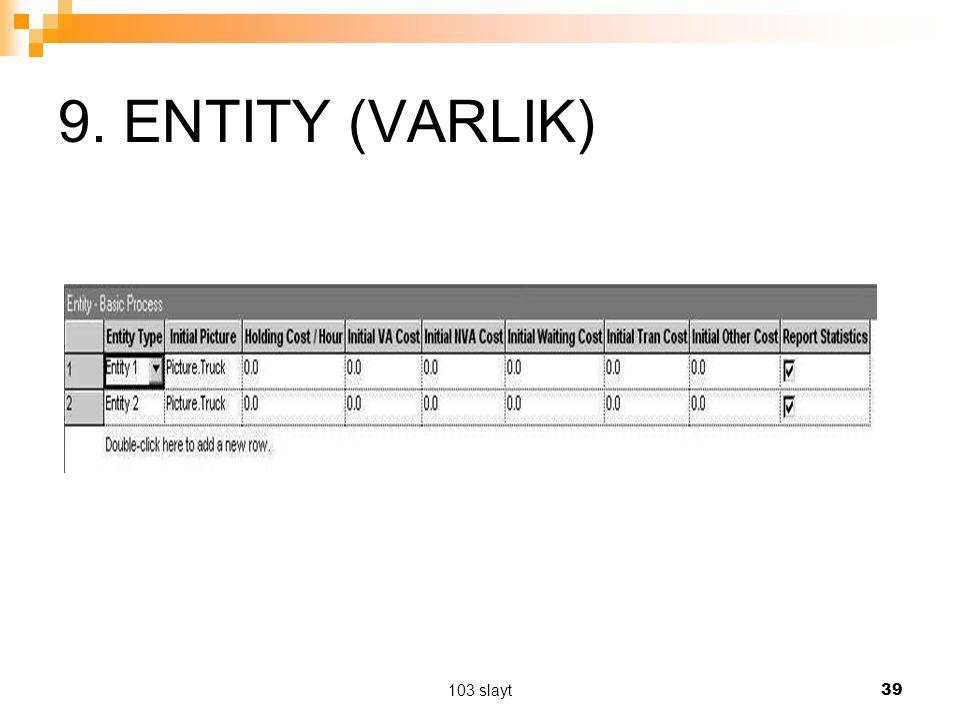 9. ENTITY (VARLIK) 103 slayt