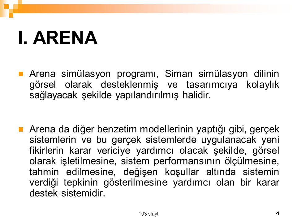 I. ARENA
