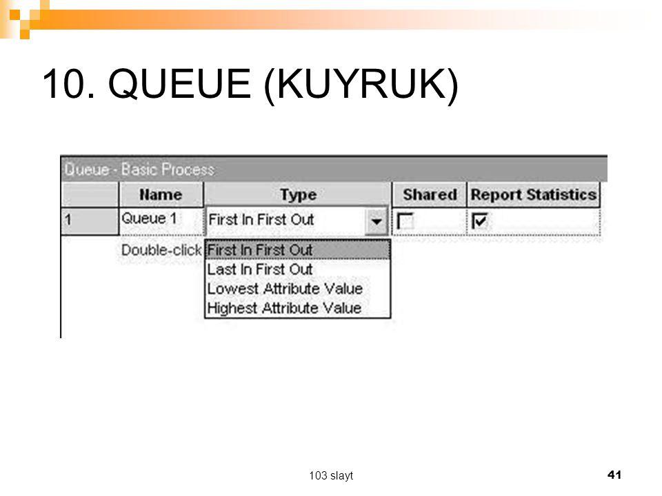 10. QUEUE (KUYRUK) 103 slayt