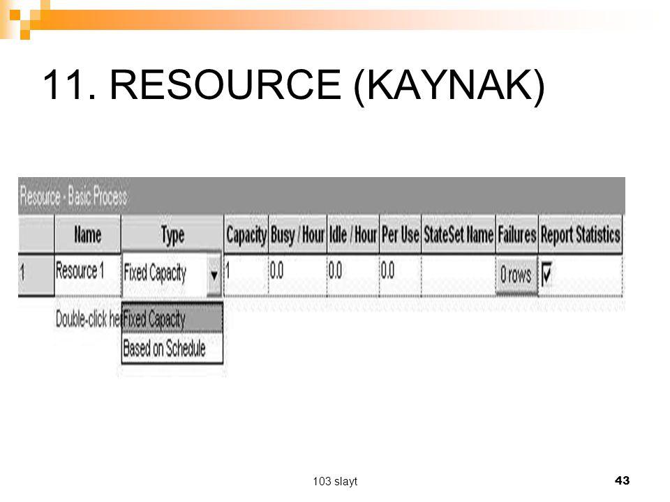 11. RESOURCE (KAYNAK) 103 slayt