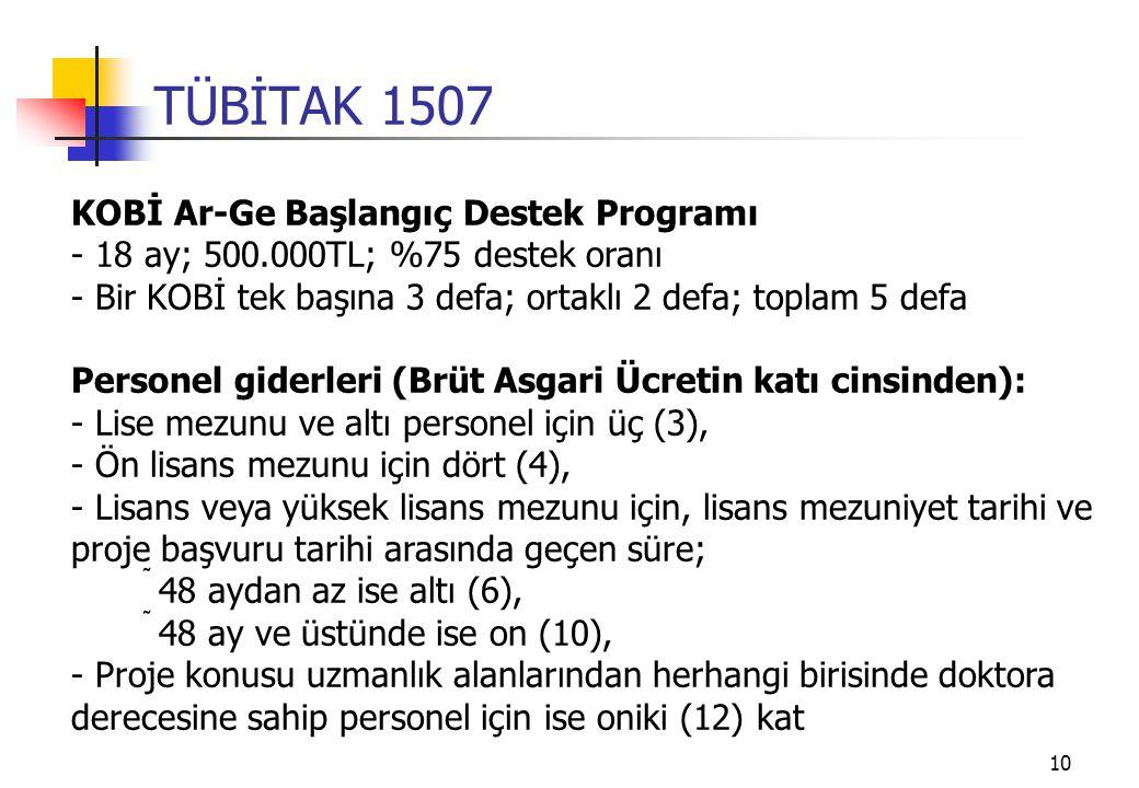TÜBİTAK 1507 KOBİ Ar-Ge Başlangıç Destek Programı