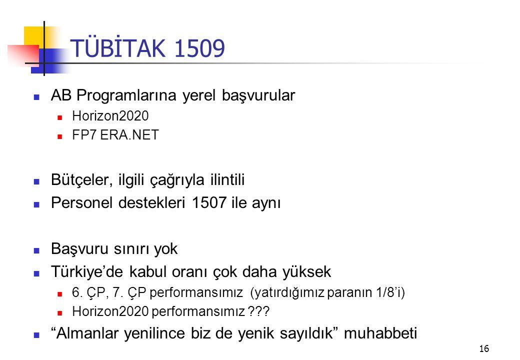 TÜBİTAK 1509 AB Programlarına yerel başvurular