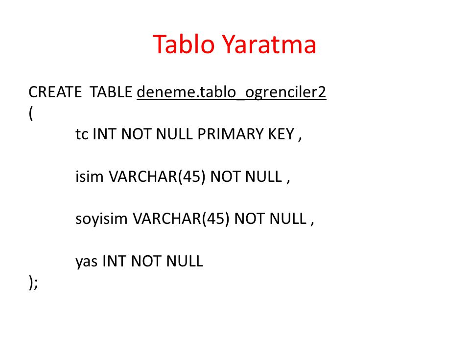 Tablo Yaratma CREATE TABLE deneme.tablo_ogrenciler2 (