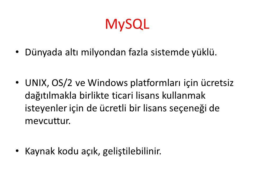 MySQL Dünyada altı milyondan fazla sistemde yüklü.