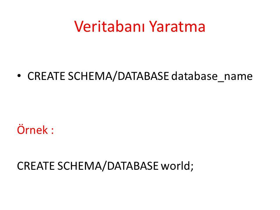 Veritabanı Yaratma CREATE SCHEMA/DATABASE database_name Örnek :