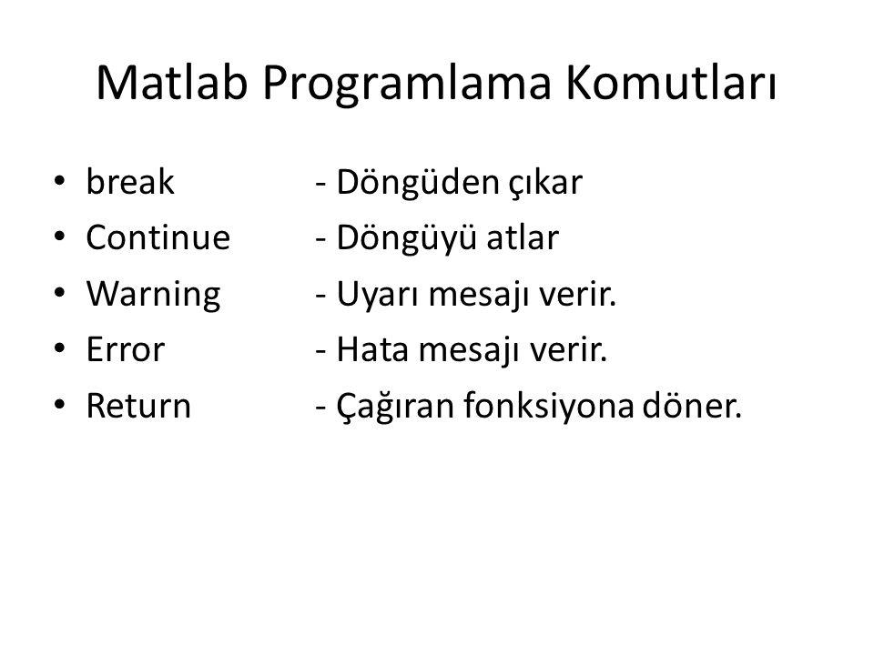 Matlab Programlama Komutları