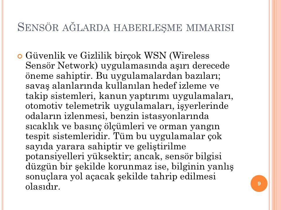 Sensör ağlarda haberleşme mimarisi