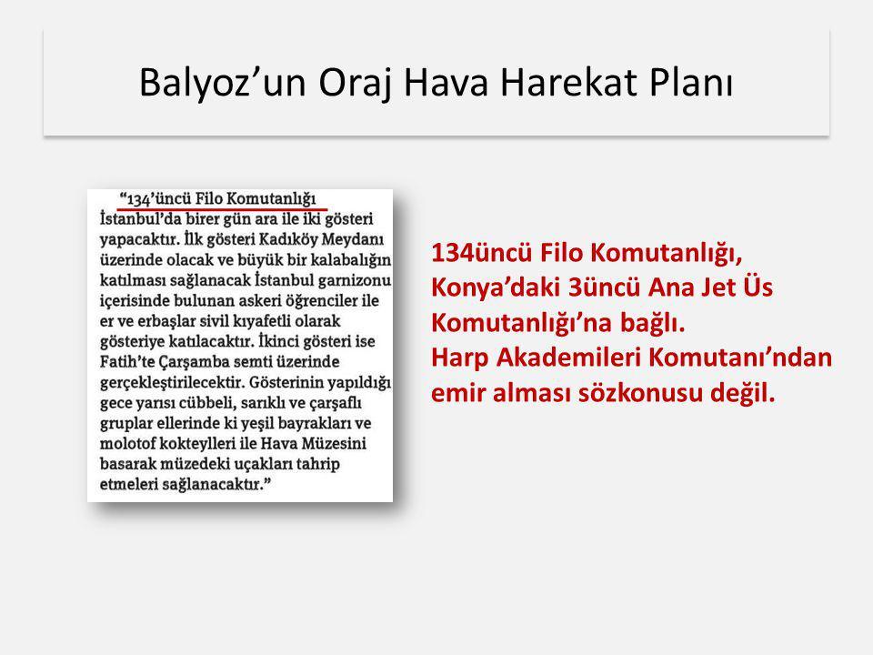 Balyoz'un Oraj Hava Harekat Planı