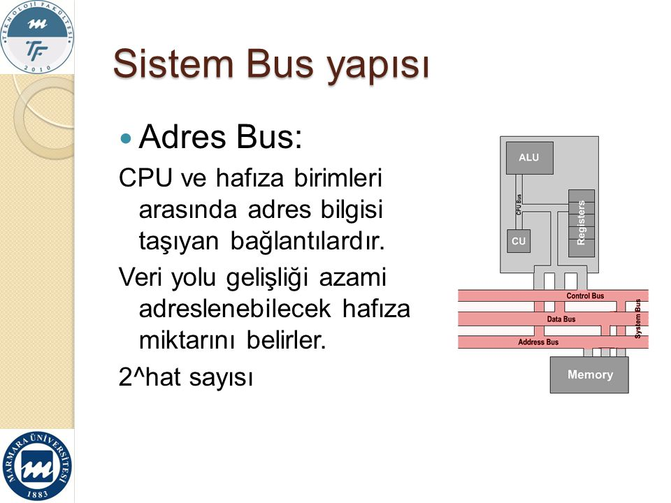 Sistem Bus yapısı Adres Bus: