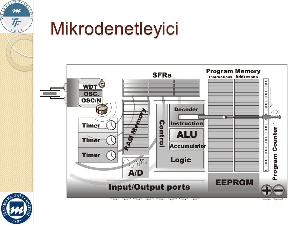 Mikrodenetleyici