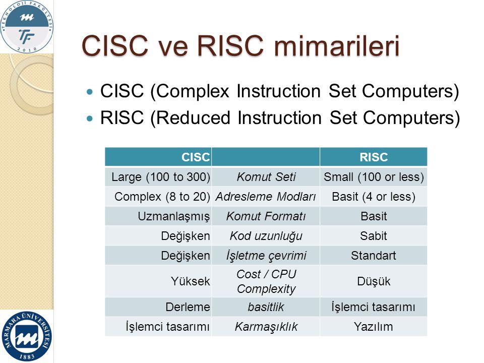 CISC ve RISC mimarileri